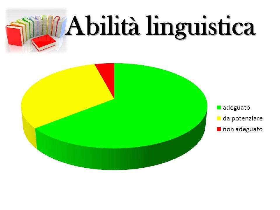 Abilità linguistica