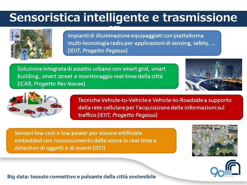 Sensoristica intelligente e trasmissione efficace
