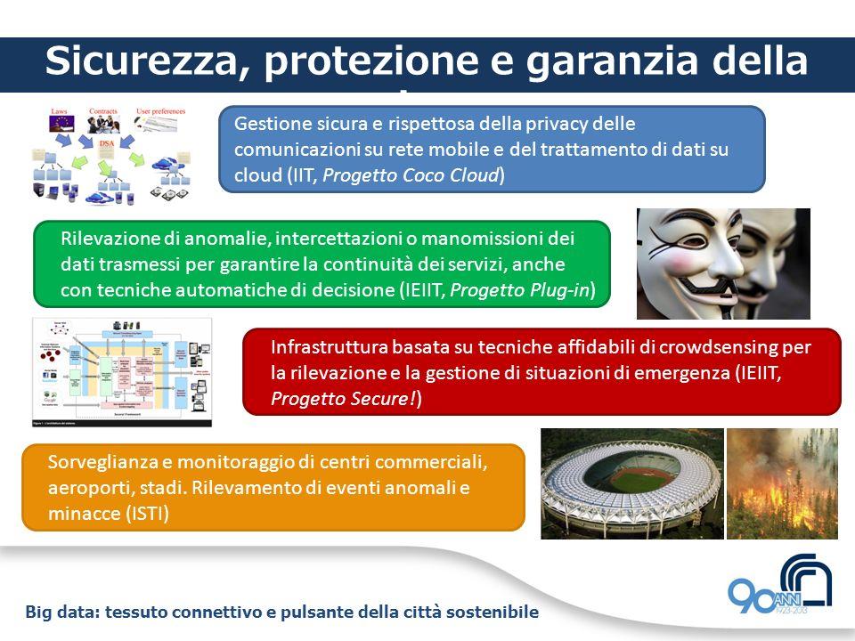 Sicurezza, protezione e garanzia della privacy