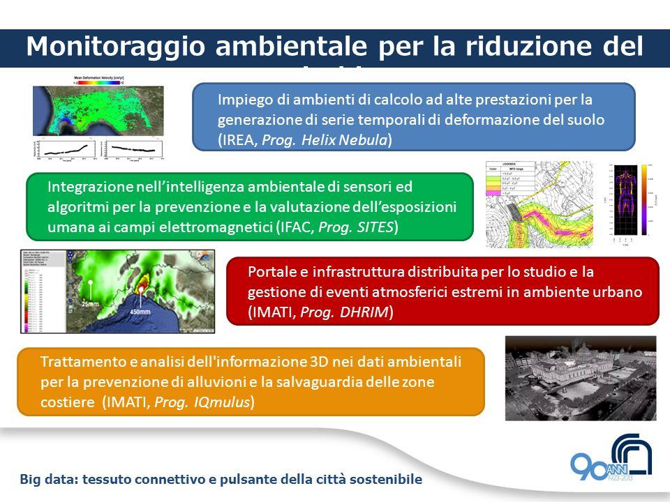 Monitoraggio ambientale per la riduzione del rischio