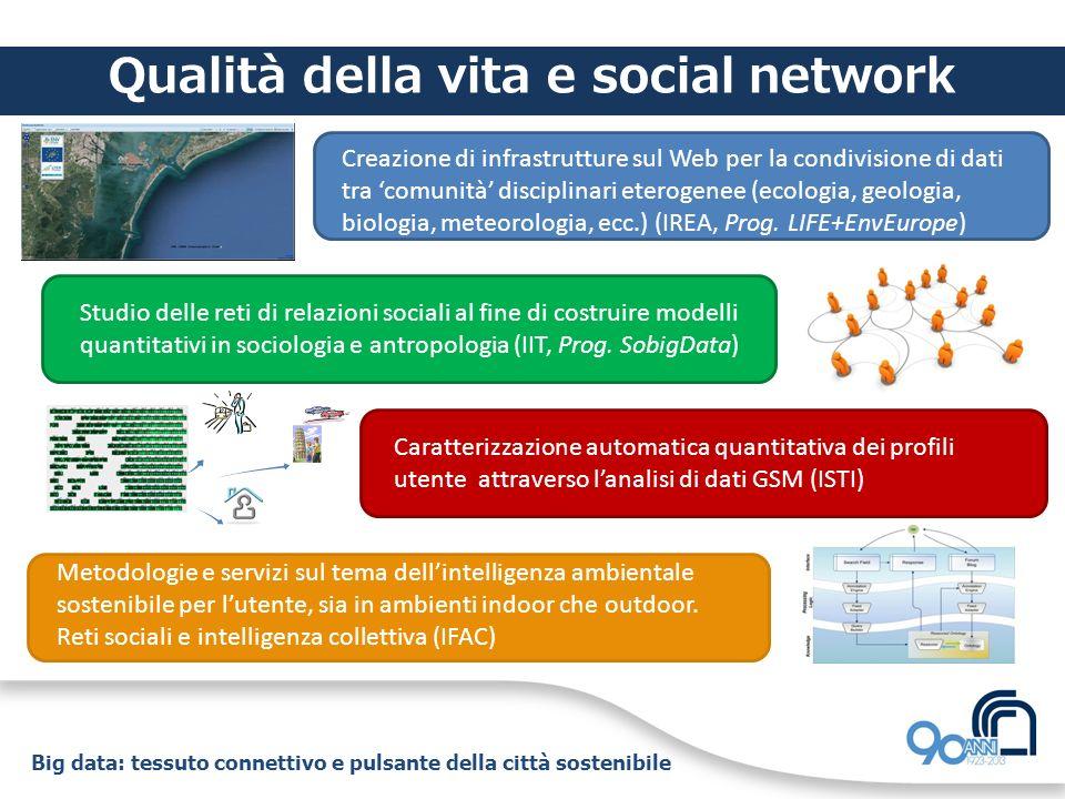 Qualità della vita e social network