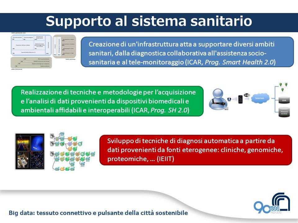 Supporto al sistema sanitario