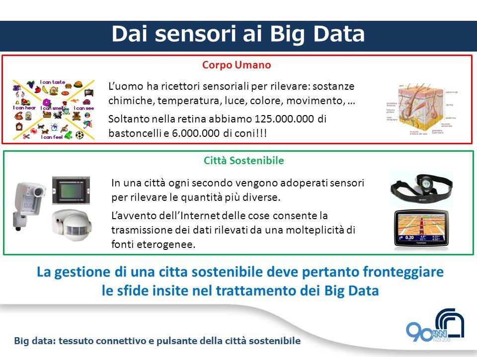 Dai sensori ai Big Data L'uomo ha ricettori sensoriali per rilevare: sostanze chimiche, temperatura, luce, colore, movimento, …
