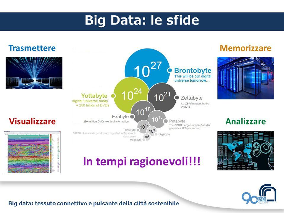 Big Data: le sfide In tempi ragionevoli!!! Trasmettere Memorizzare