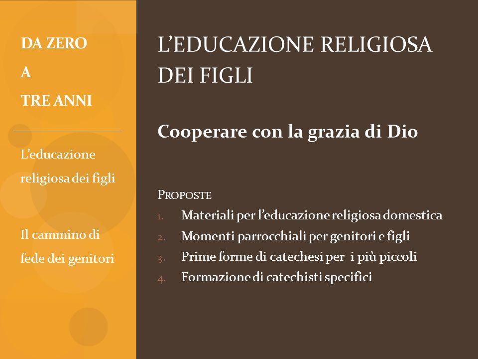 L'EDUCAZIONE RELIGIOSA DEI FIGLI