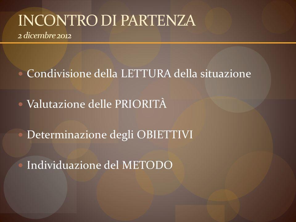 INCONTRO DI PARTENZA 2 dicembre 2012