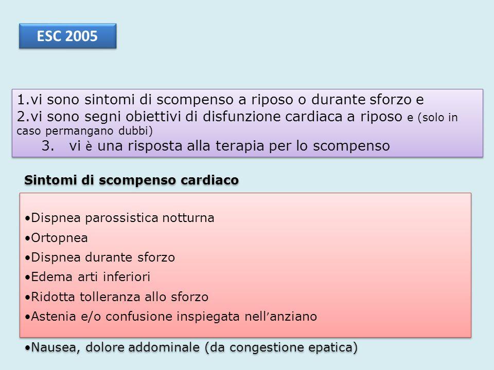 ESC 2005 vi sono sintomi di scompenso a riposo o durante sforzo e
