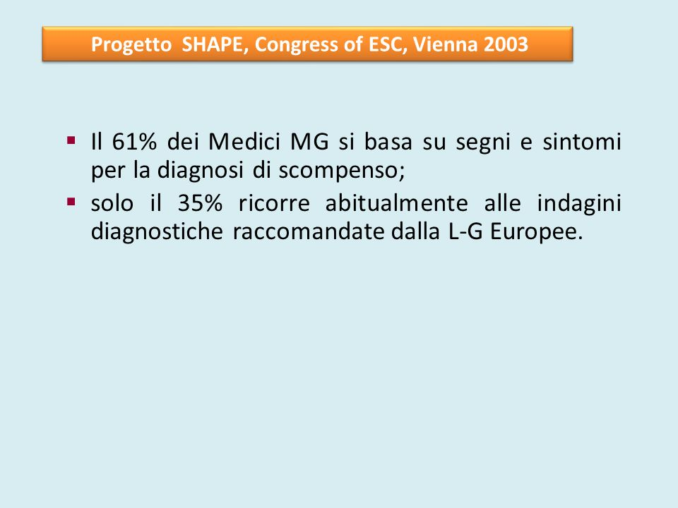Progetto SHAPE, Congress of ESC, Vienna 2003