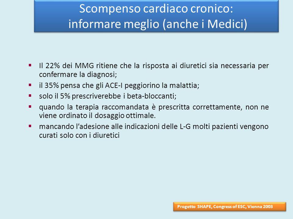 Scompenso cardiaco cronico: informare meglio (anche i Medici)