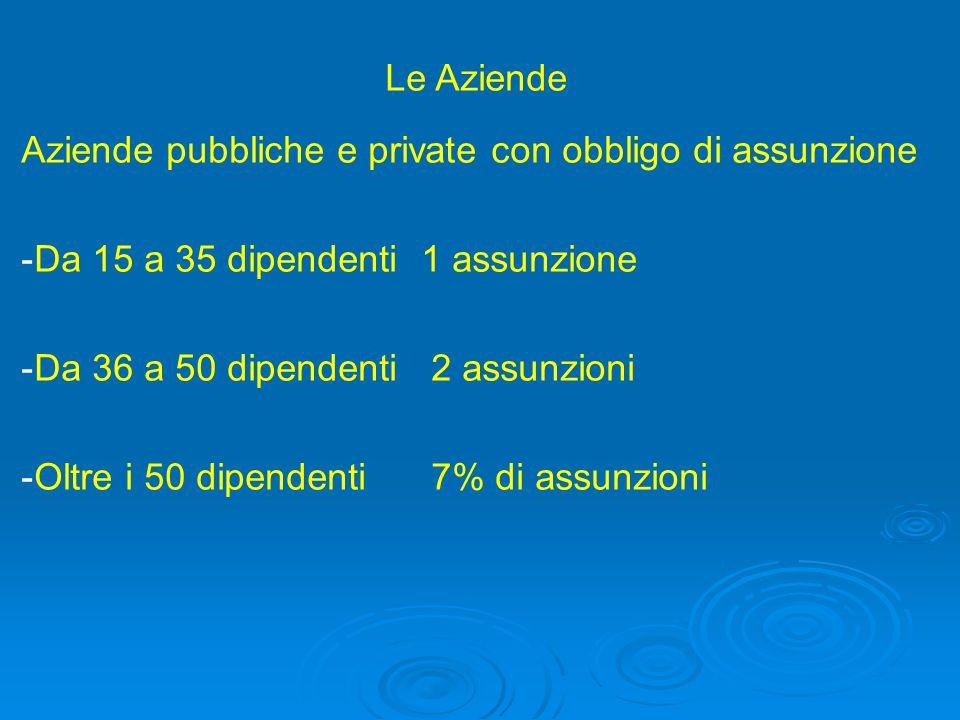 Le Aziende Aziende pubbliche e private con obbligo di assunzione. Da 15 a 35 dipendenti 1 assunzione.