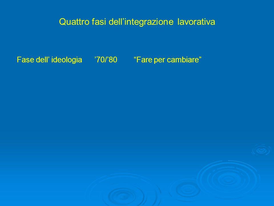 Quattro fasi dell'integrazione lavorativa