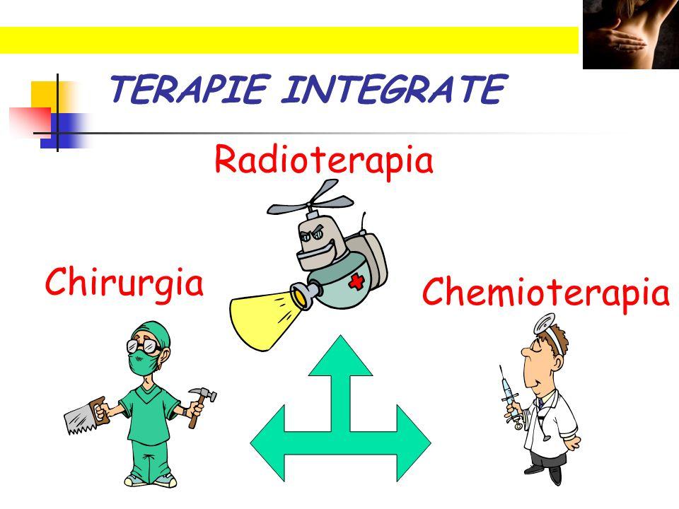 TERAPIE INTEGRATE Radioterapia Chirurgia Chemioterapia