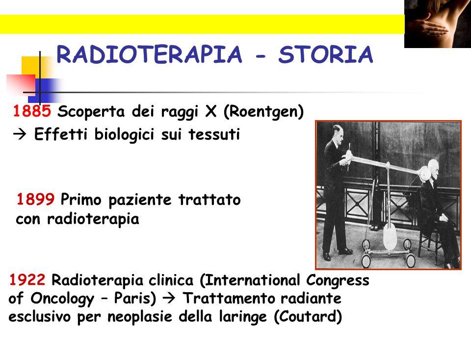 RADIOTERAPIA - STORIA 1885 Scoperta dei raggi X (Roentgen)