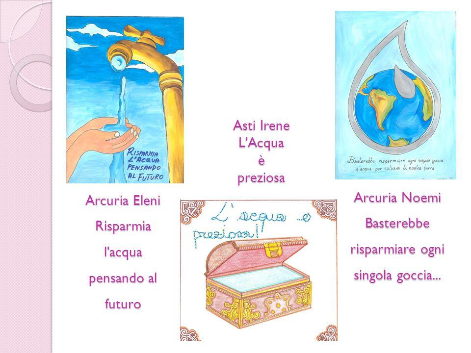 Arcuria Eleni Risparmia l acqua pensando al futuro