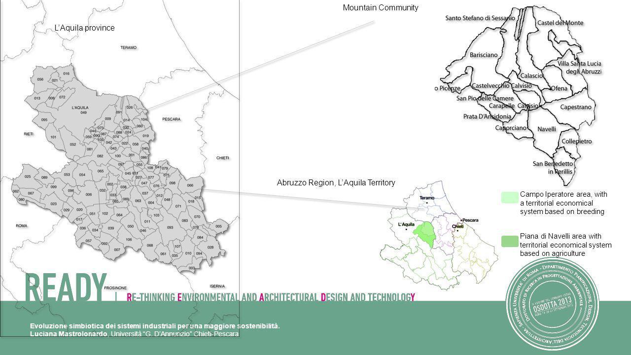 Abruzzo Region, L'Aquila Territory
