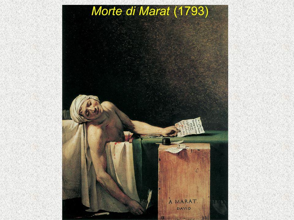 Morte di Marat (1793)