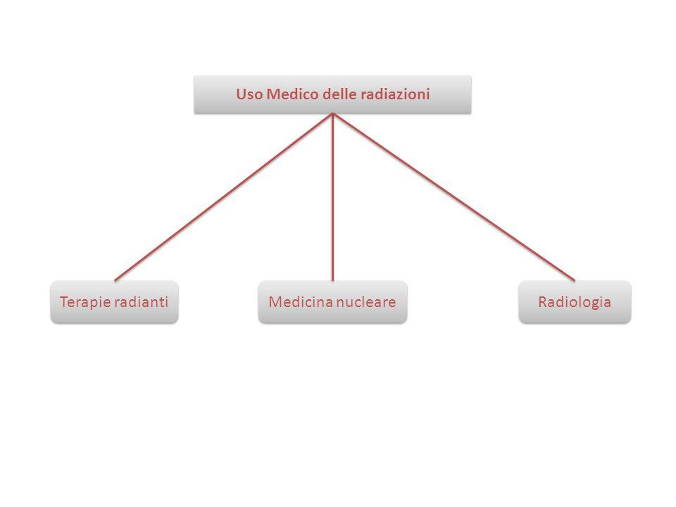 Uso Medico delle radiazioni
