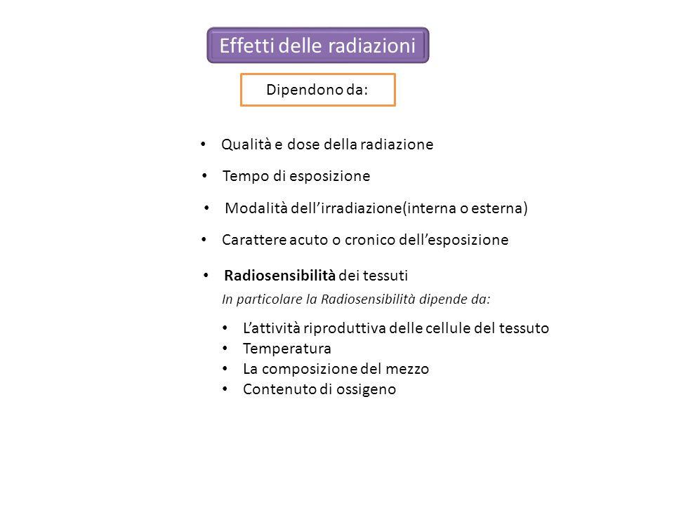 Effetti delle radiazioni