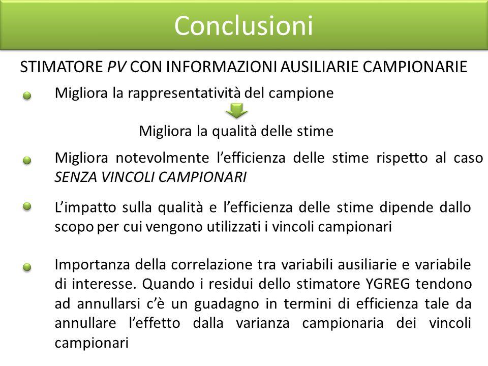 Conclusioni STIMATORE PV CON INFORMAZIONI AUSILIARIE CAMPIONARIE