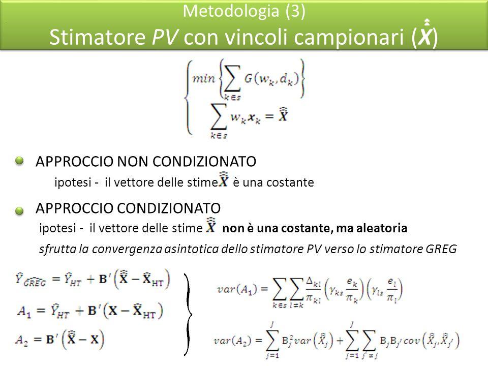 Metodologia (3) Stimatore PV con vincoli campionari (X)