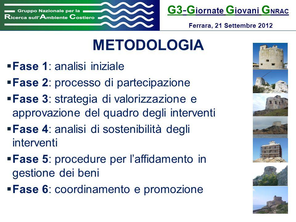 METODOLOGIA G3-Giornate Giovani GNRAC Fase 1: analisi iniziale