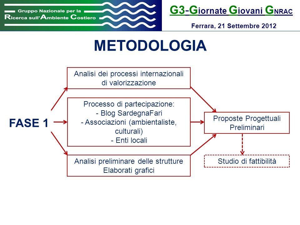 METODOLOGIA G3-Giornate Giovani GNRAC FASE 1