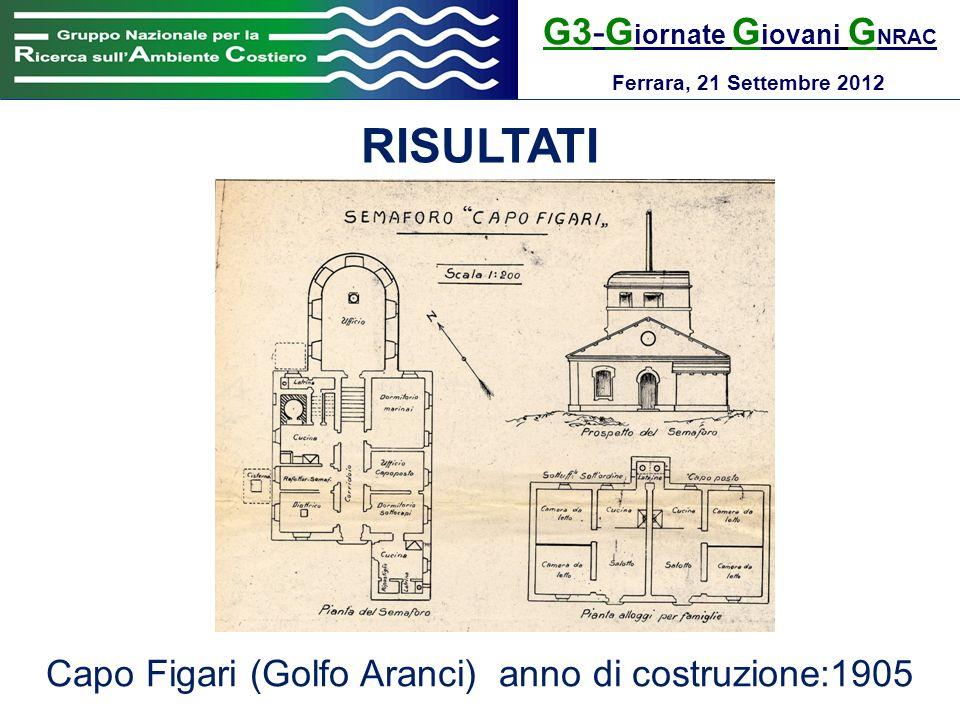 Capo Figari (Golfo Aranci) anno di costruzione:1905
