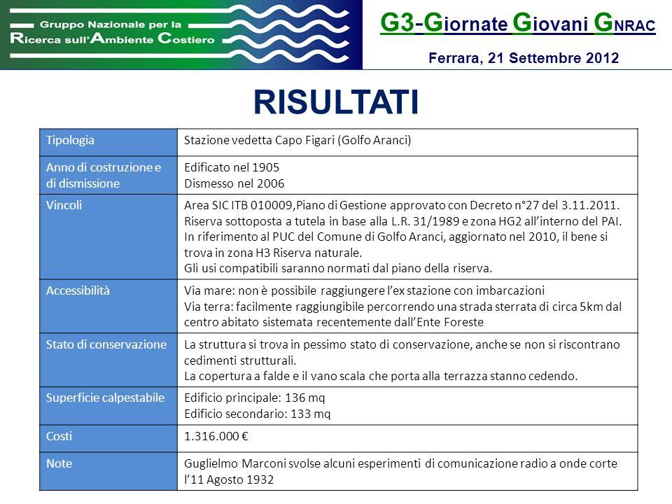 RISULTATI G3-Giornate Giovani GNRAC Ferrara, 21 Settembre 2012