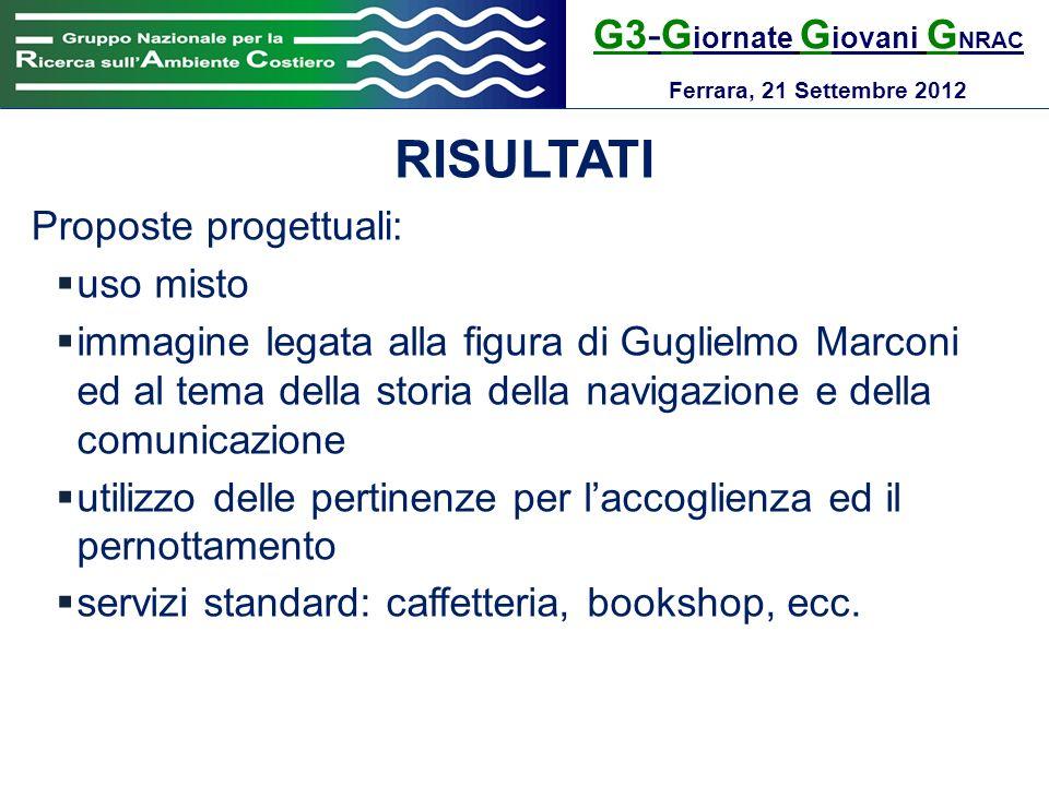 RISULTATI G3-Giornate Giovani GNRAC Proposte progettuali: uso misto