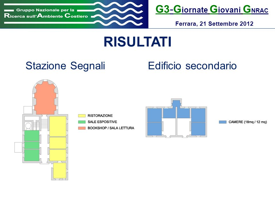 RISULTATI G3-Giornate Giovani GNRAC Stazione Segnali
