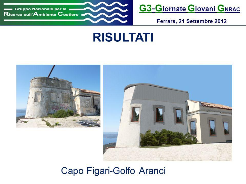 RISULTATI G3-Giornate Giovani GNRAC Capo Figari-Golfo Aranci