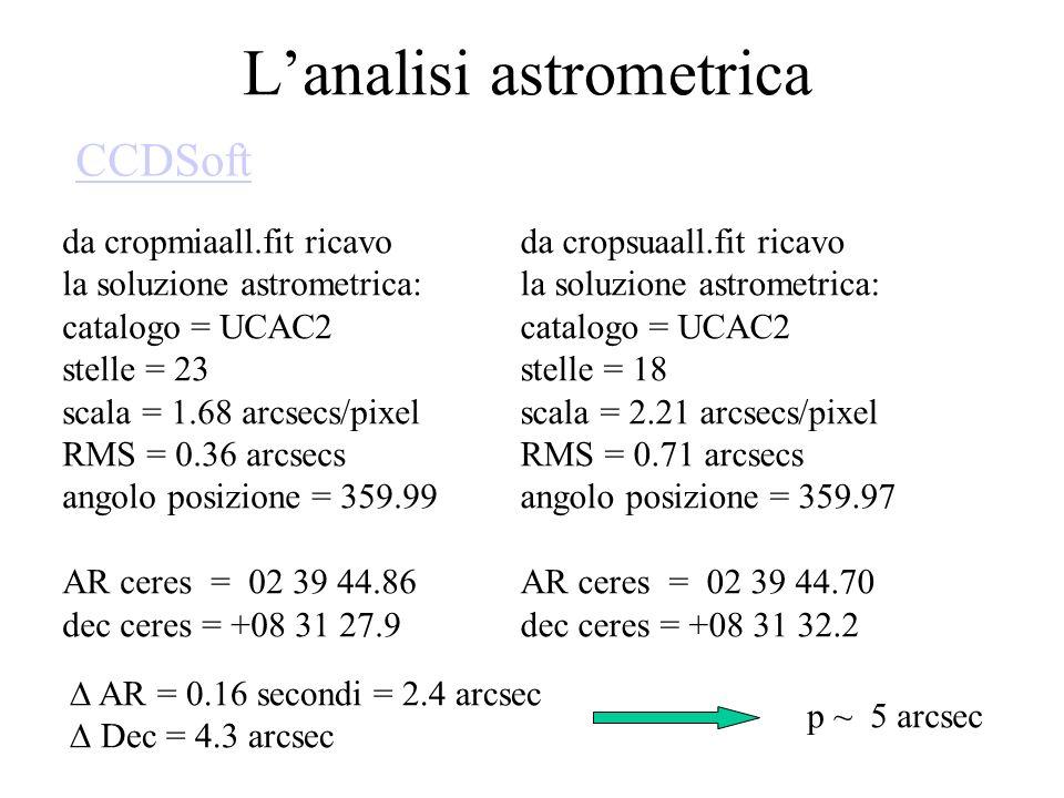 L'analisi astrometrica