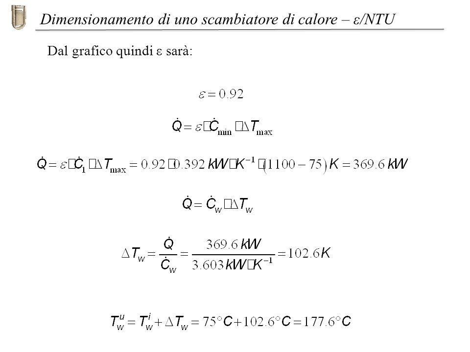 Dimensionamento di uno scambiatore di calore – ε/NTU