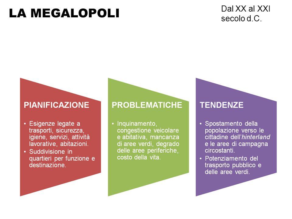 LA MEGALOPOLI Dal XX al XXI secolo d.C.