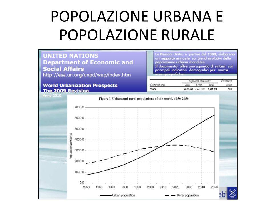 POPOLAZIONE URBANA E POPOLAZIONE RURALE
