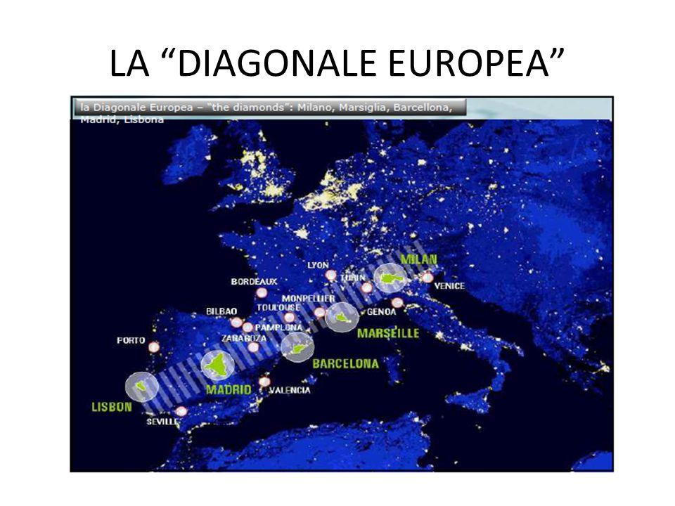 LA DIAGONALE EUROPEA