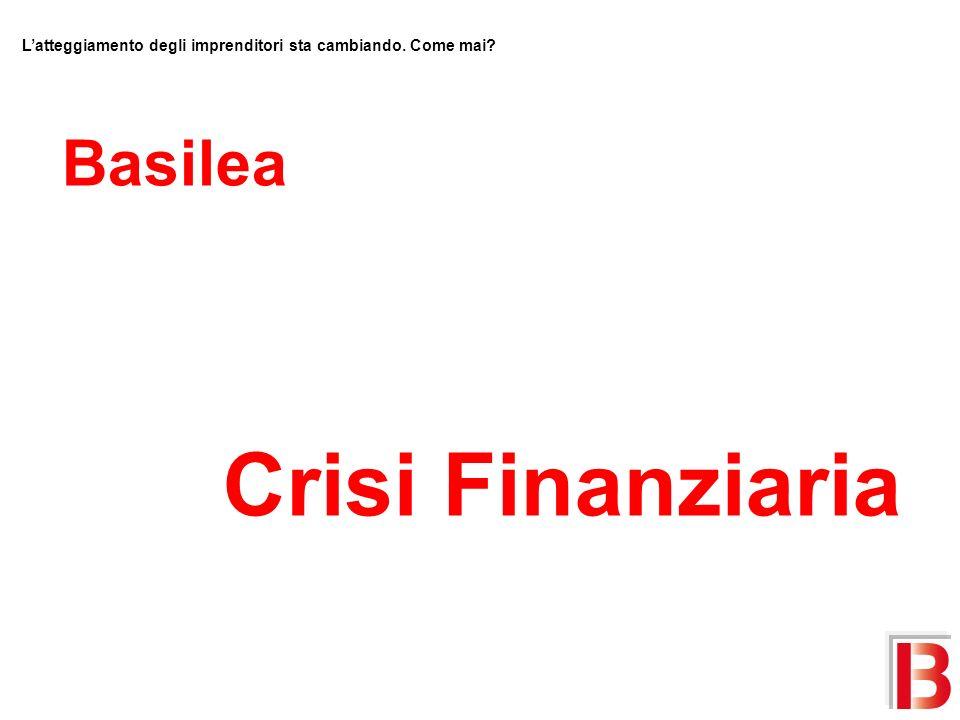 Crisi Finanziaria Basilea