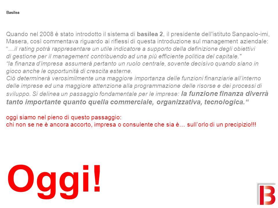 Basilea Quando nel 2008 è stato introdotto il sistema di basilea 2, il presidente dell istituto Sanpaolo-imi,
