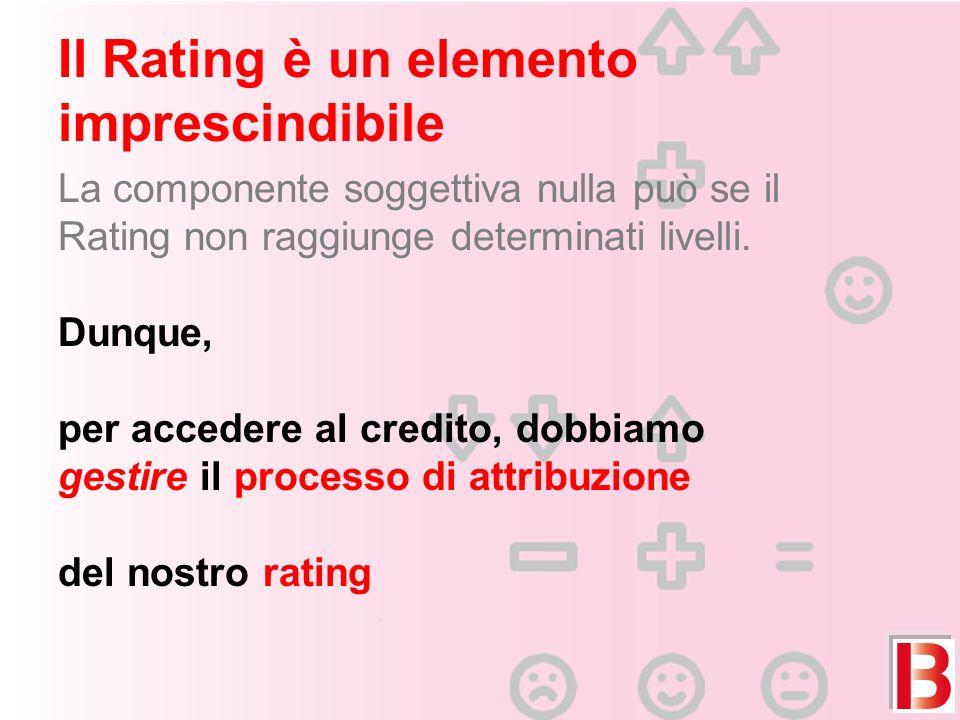 Il Rating è un elemento imprescindibile
