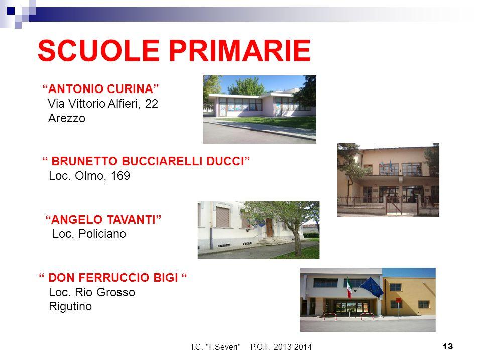 SCUOLE PRIMARIE ANTONIO CURINA Arezzo BRUNETTO BUCCIARELLI DUCCI