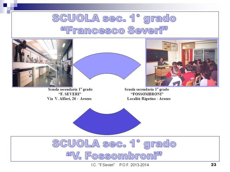 SCUOLA sec. 1° grado Francesco Severi SCUOLA sec. 1° grado