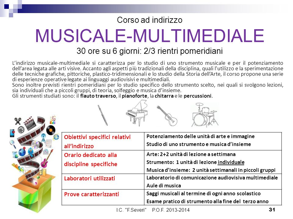 Corso ad indirizzo MUSICALE-MULTIMEDIALE 30 ore su 6 giorni: 2/3 rientri pomeridiani