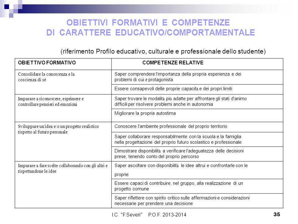 OBIETTIVI FORMATIVI E COMPETENZE DI CARATTERE EDUCATIVO/COMPORTAMENTALE (riferimento Profilo educativo, culturale e professionale dello studente)