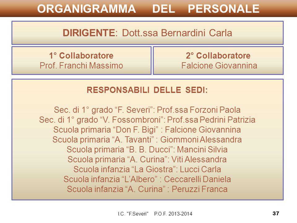 ORGANIGRAMMA DEL PERSONALE RESPONSABILI DELLE SEDI: