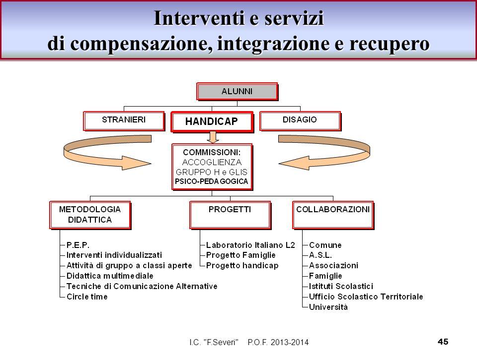 di compensazione, integrazione e recupero