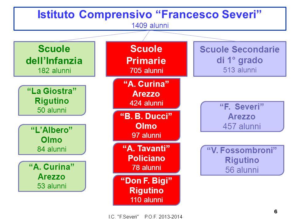 Istituto Comprensivo Francesco Severi
