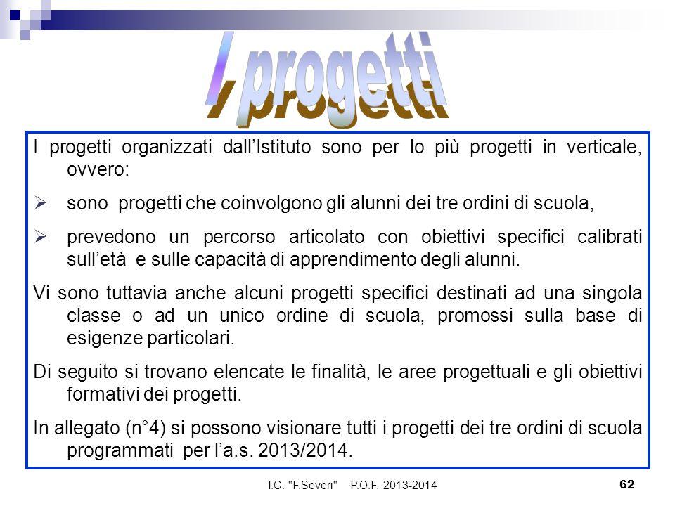 I progettiI progetti organizzati dall'Istituto sono per lo più progetti in verticale, ovvero: