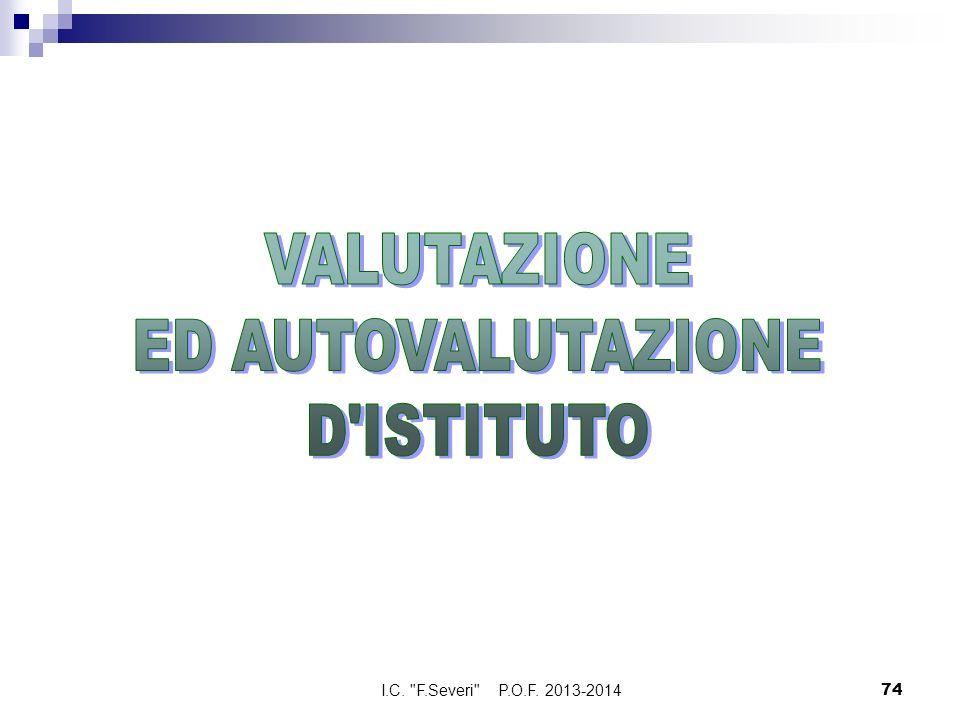 VALUTAZIONE ED AUTOVALUTAZIONE D ISTITUTO