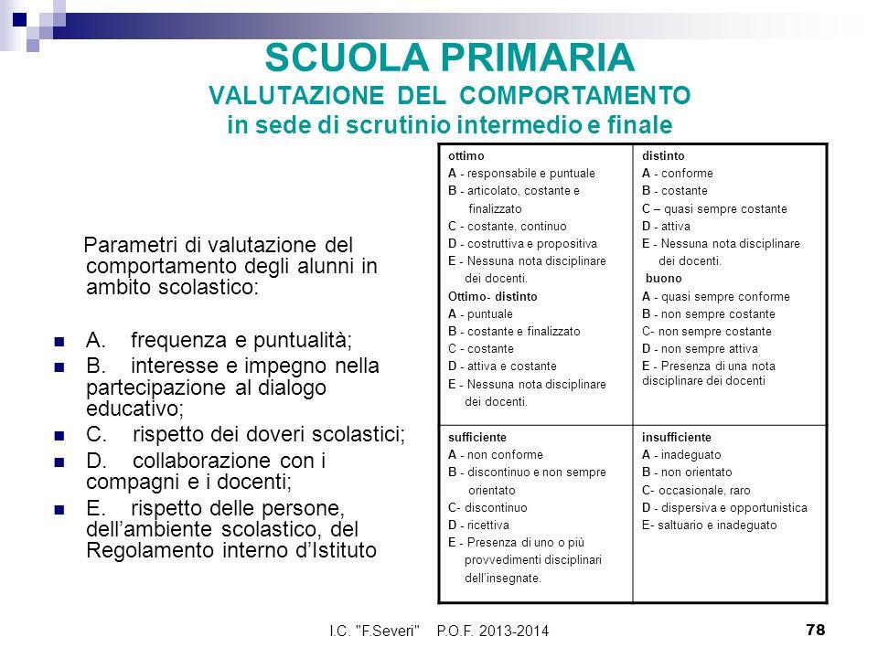 SCUOLA PRIMARIA VALUTAZIONE DEL COMPORTAMENTO in sede di scrutinio intermedio e finale