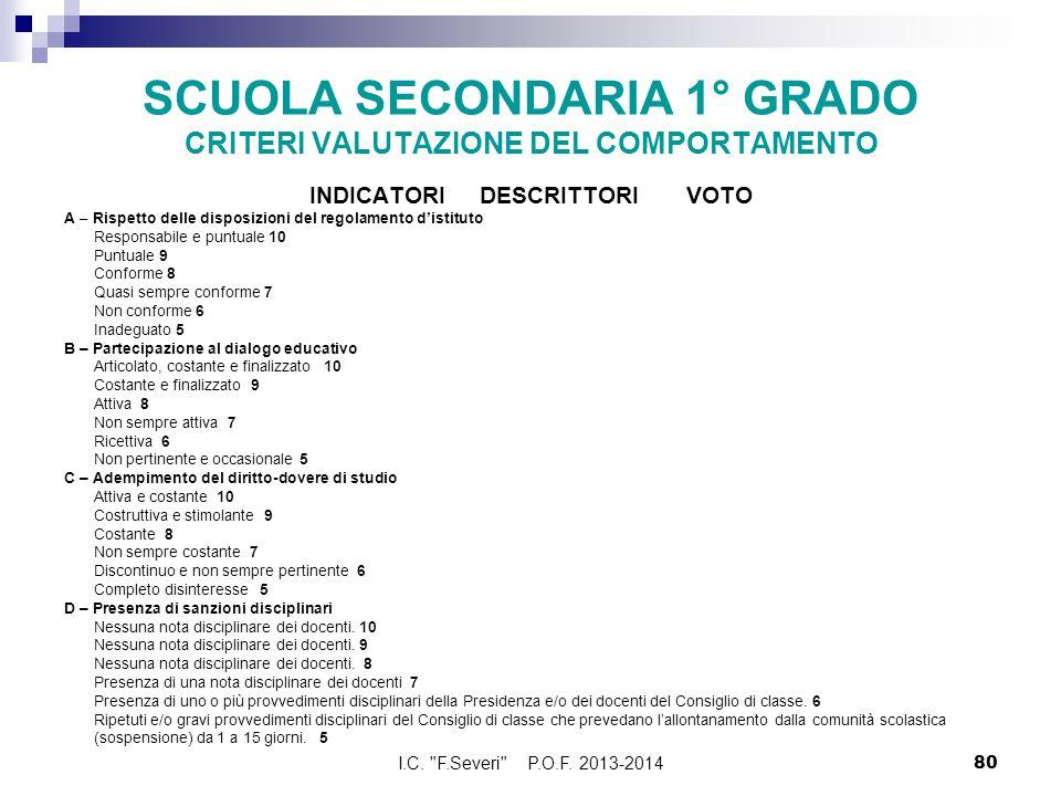 SCUOLA SECONDARIA 1° GRADO CRITERI VALUTAZIONE DEL COMPORTAMENTO